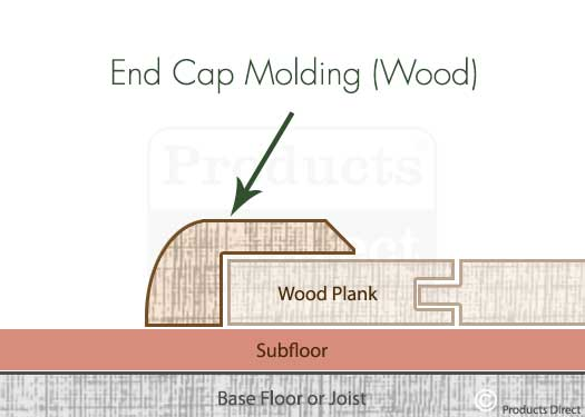 End Cap Molding Wood Floor Transitions Graphic