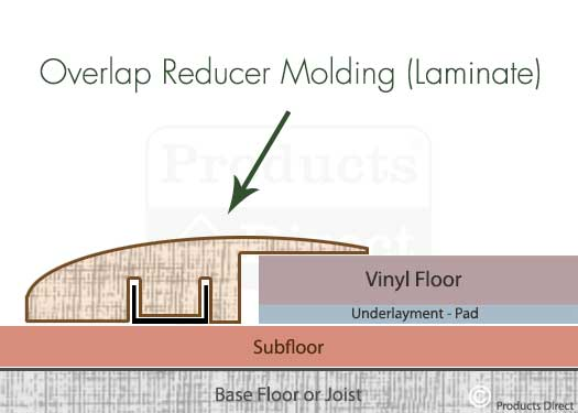 Overlap Reducer Molding for Laminate Floor Transitions Gpahic