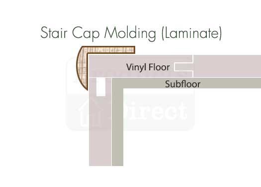 Stair Nose Cap Graphic