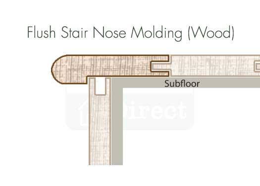 Flush Fitting Stair Nose Graphic